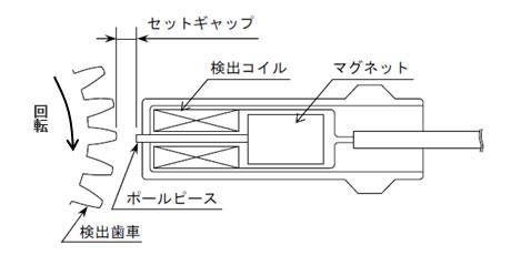 Column WEBマガジン SHINKAWATim...